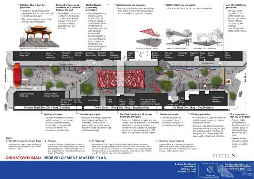 Chinatown Mall redevelopment plan, 2008
