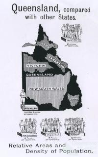 Queensland compared with other States, 1908