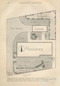 Garden layouts, 1960