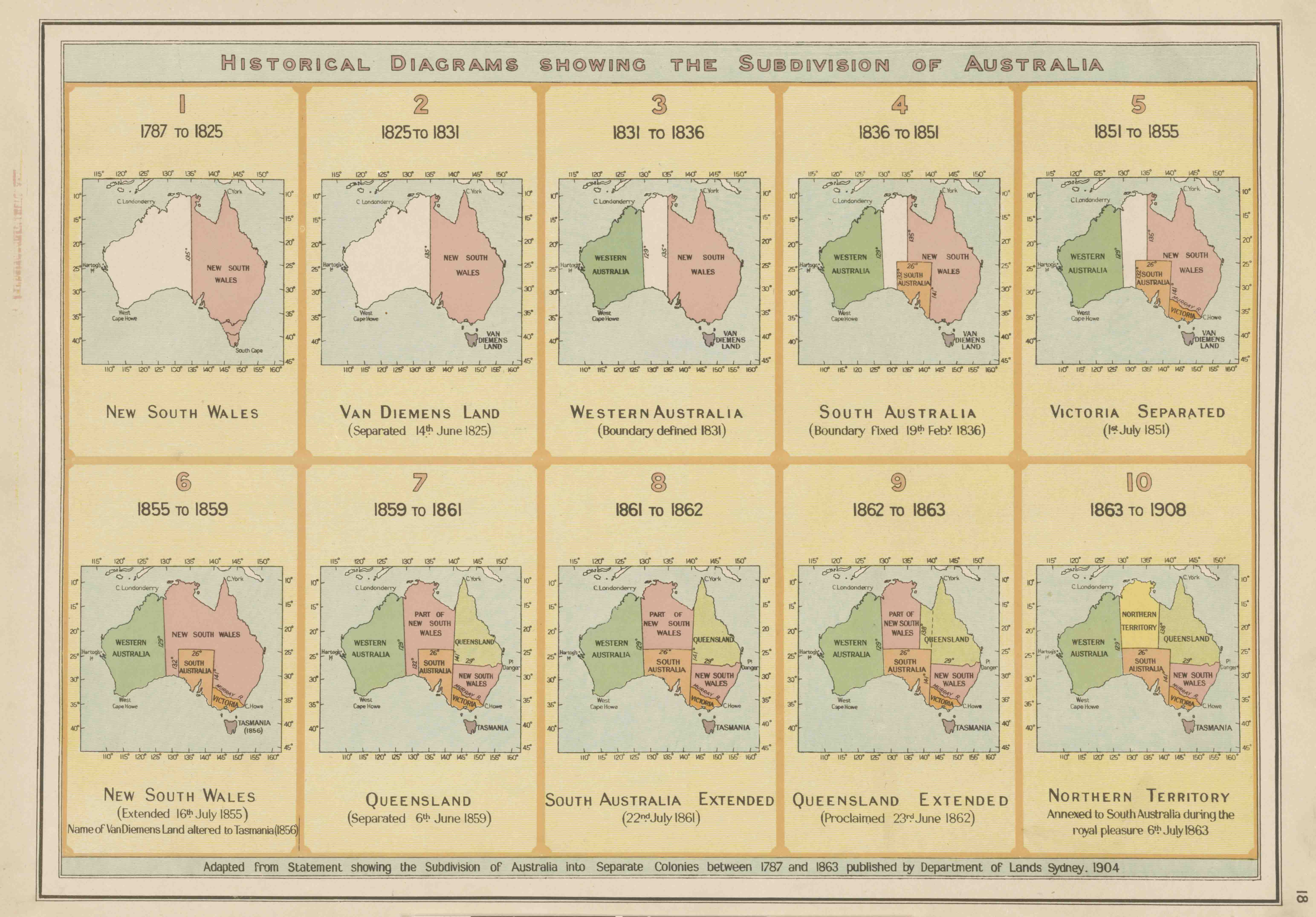 Historical Diagrams Showing The Subdivision Of Australia
